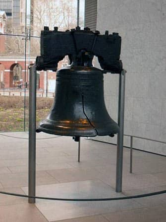 New York to Amish Country - the Liberty Bell